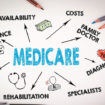 Medicare Annual Enrollment is Around the Corner