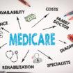 Medicare Annual Enrollment is Around the Corner